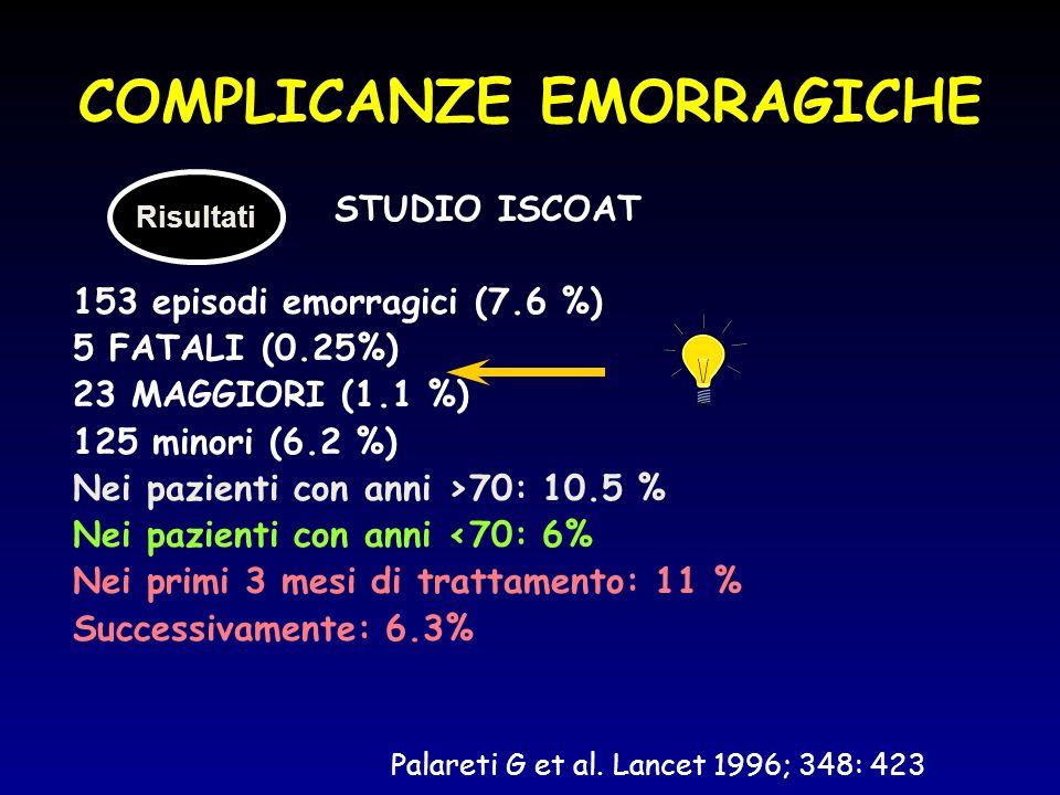 COMPLICANZE EMORRAGICHE STUDIO ISCOAT 153 episodi emorragici (7.6 %) 5 FATALI (0.25%) 23 MAGGIORI (1.1 %) 125 minori (6.2 %) Nei pazienti con anni >70