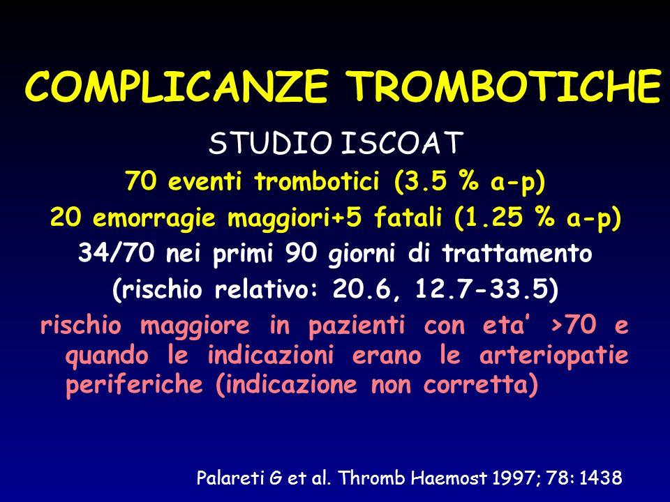 COMPLICANZE TROMBOTICHE STUDIO ISCOAT 70 eventi trombotici (3.5 % a-p) 20 emorragie maggiori+5 fatali (1.25 % a-p) 34/70 nei primi 90 giorni di tratta