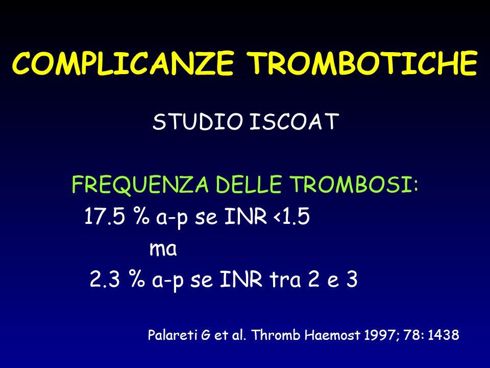 COMPLICANZE TROMBOTICHE STUDIO ISCOAT FREQUENZA DELLE TROMBOSI: 17.5 % a-p se INR <1.5 ma 2.3 % a-p se INR tra 2 e 3 Palareti G et al. Thromb Haemost