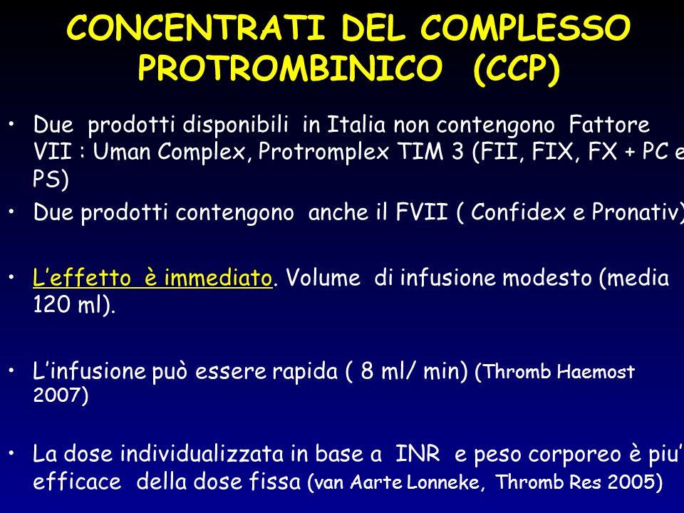 CONCENTRATI DEL COMPLESSO PROTROMBINICO (CCP) Due prodotti disponibili in Italia non contengono Fattore VII : Uman Complex, Protromplex TIM 3 (FII, FI