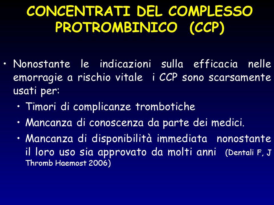 CONCENTRATI DEL COMPLESSO PROTROMBINICO (CCP) Nonostante le indicazioni sulla efficacia nelle emorragie a rischio vitale i CCP sono scarsamente usati