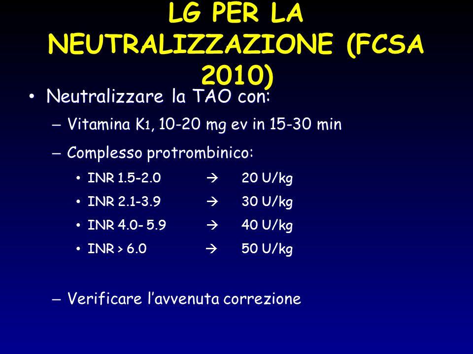 LG PER LA NEUTRALIZZAZIONE (FCSA 2010) Neutralizzare la TAO con: Neutralizzare la TAO con: – Vitamina K 1, 10-20 mg ev in 15-30 min – Complesso protro