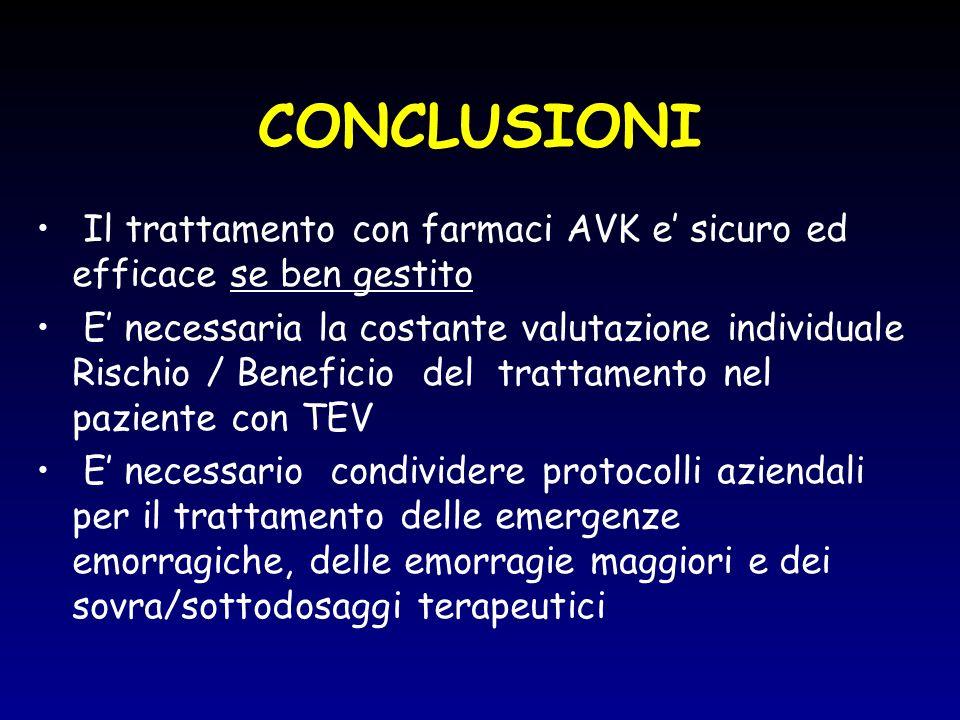 CONCLUSIONI Il trattamento con farmaci AVK e sicuro ed efficace se ben gestito E necessaria la costante valutazione individuale Rischio / Beneficio de