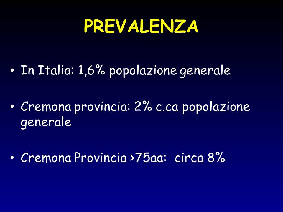 PREVALENZA In Italia: 1,6% popolazione generale Cremona provincia: 2% c.ca popolazione generale Cremona Provincia >75aa: circa 8%