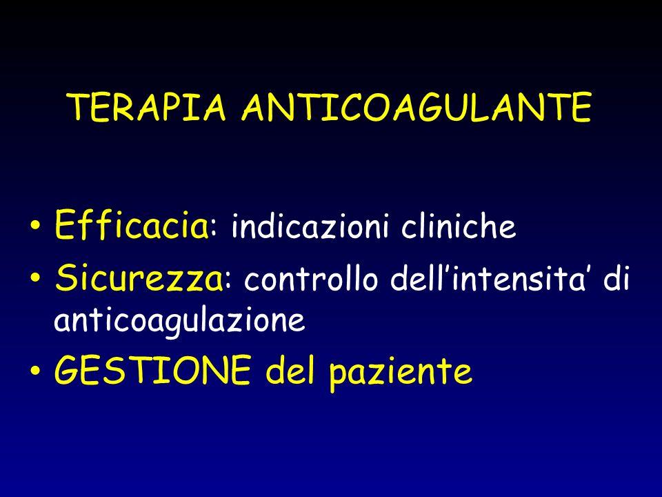 TERAPIA ANTICOAGULANTE Efficacia : indicazioni cliniche Sicurezza : controllo dellintensita di anticoagulazione GESTIONE del paziente
