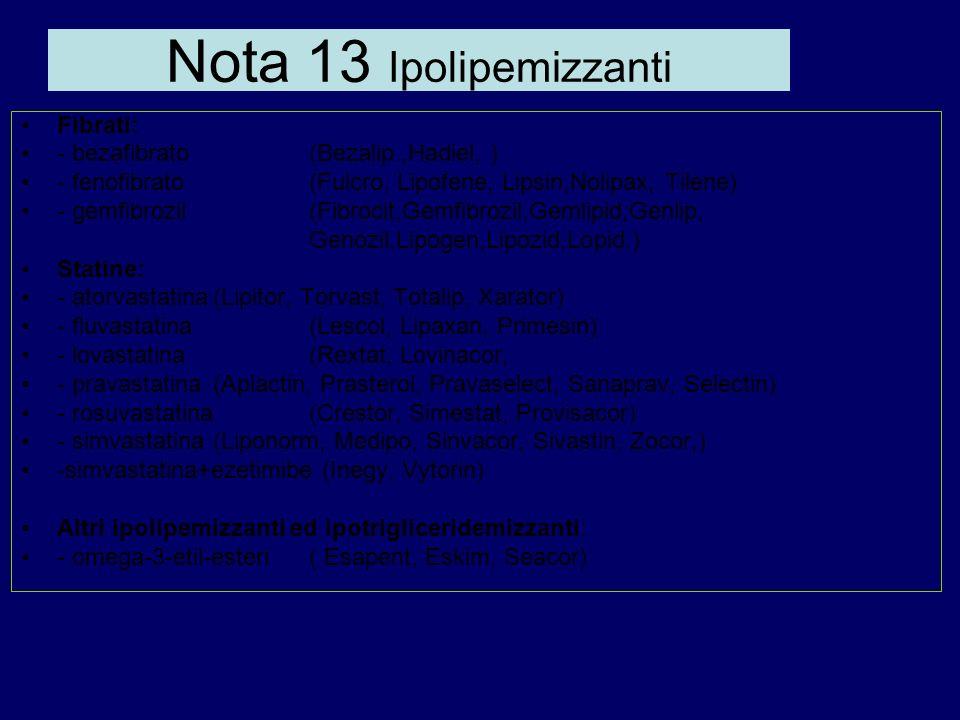 Nota 13 Ipolipemizzanti Fibrati: - bezafibrato(Bezalip.,Hadiel, ) - fenofibrato(Fulcro, Lipofene, Lipsin,Nolipax, Tilene) - gemfibrozil(Fibrocit,Gemfi