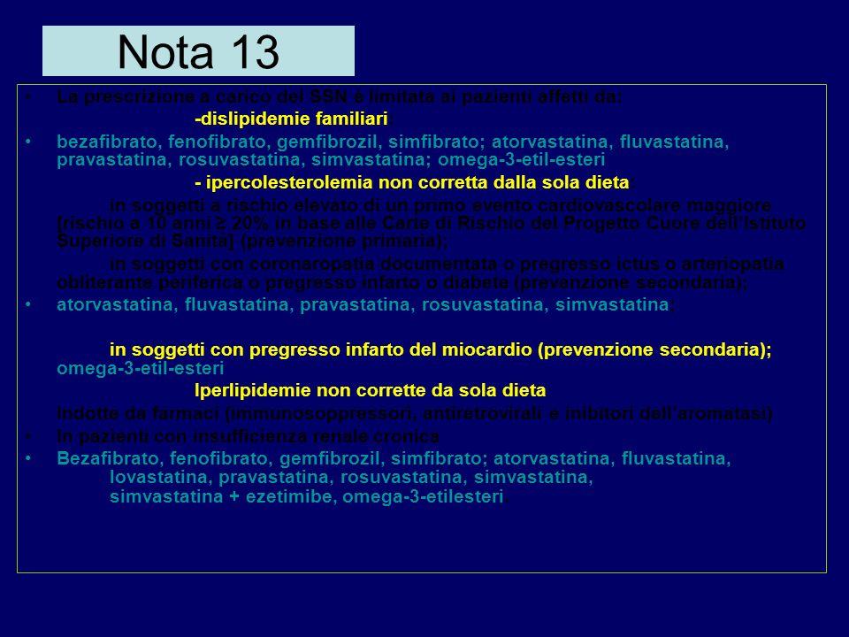 Nota 13 La prescrizione a carico del SSN è limitata ai pazienti affetti da: -dislipidemie familiari: bezafibrato, fenofibrato, gemfibrozil, simfibrato