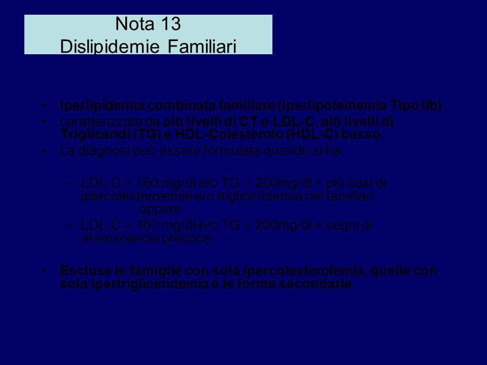 Nota 13 Dislipidemie Familiari Iperlipidemia combinata familiare (iperlipoteinemia Tipo IIb) caratterizzata da alti livelli di CT e LDL-C, alti livell
