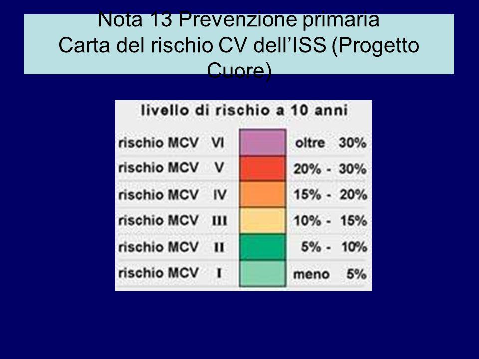 Nota 13 Prevenzione primaria Carta del rischio CV dellISS (Progetto Cuore)