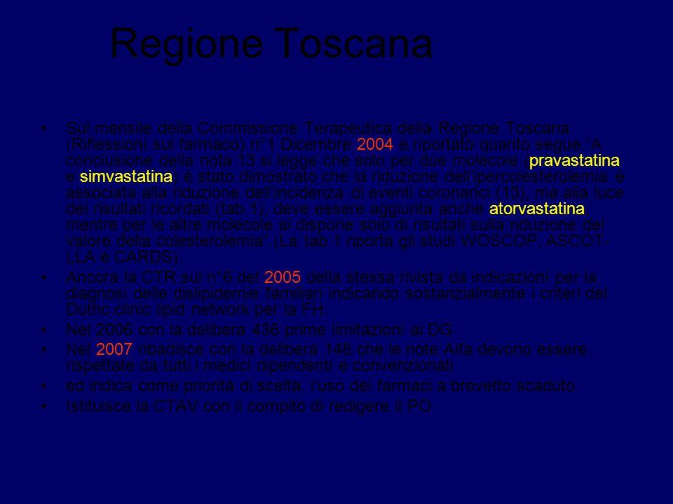 Regione Toscana Sul mensile della Commissione Terapeutica della Regione Toscana (Riflessioni sul farmaco) n°1 Dicembre 2004 è riportato quanto segue:A