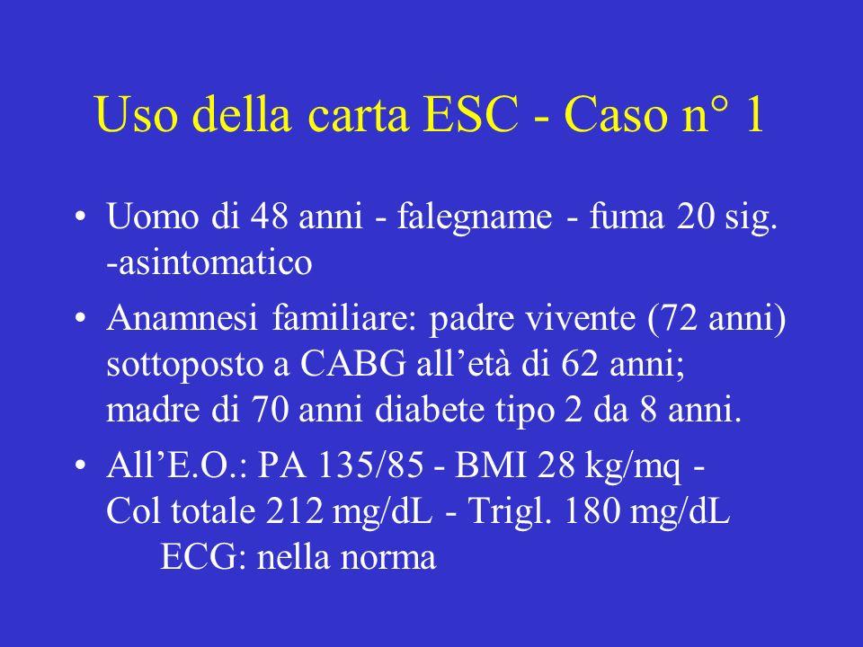 Uso della carta ESC - Caso n° 1 Quesiti 1) sono sufficienti le informazioni raccolte per la stima del rischio assoluto del soggetto.