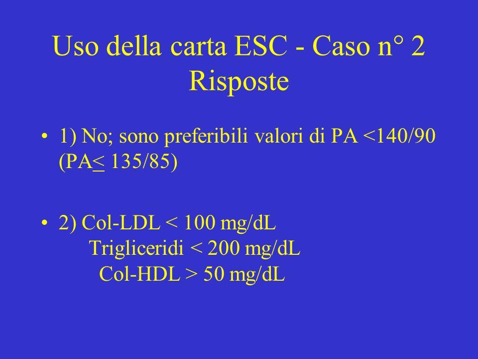 Uso della carta ESC - Caso n° 2 Risposte 1) No; sono preferibili valori di PA <140/90 (PA< 135/85) 2) Col-LDL 50 mg/dL