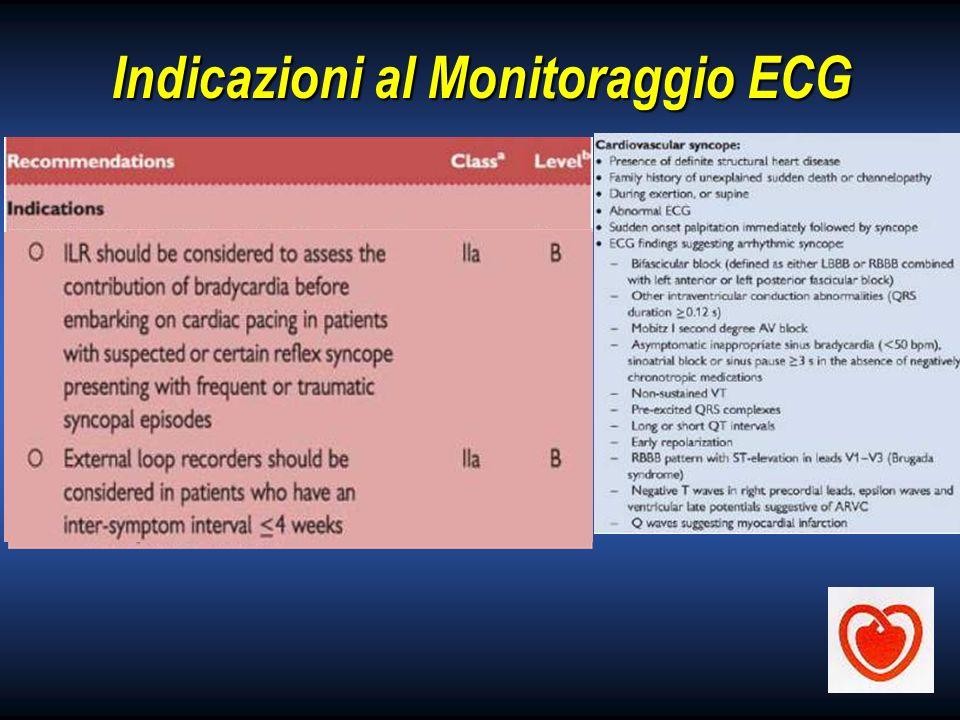 Indicazioni al Monitoraggio ECG