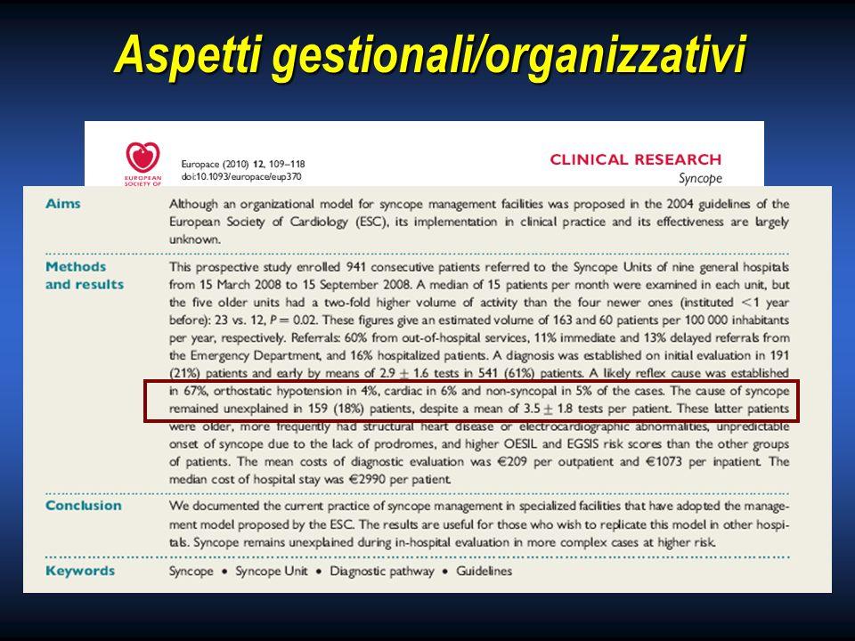 Aspetti gestionali/organizzativi