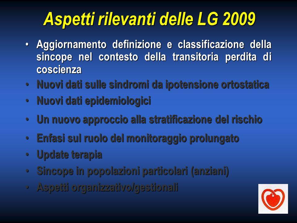 Approccio Diagnostico alla Valutazione della Sincope M Brignole et al, Eur Heart J 2004; 25:2054
