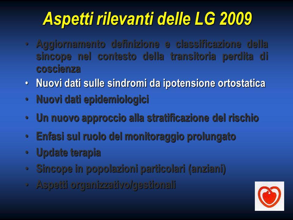 Sindromi da intolleranza ortostatica che possono causare sincope ClassificazioneFisiopatologiaSintomi Condizioni associate