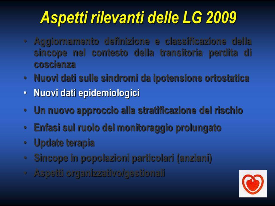 Aspetti rilevanti delle LG 2009 Aggiornamento definizione e classificazione della sincope nel contesto della transitoria perdita di coscienza Aggiorna