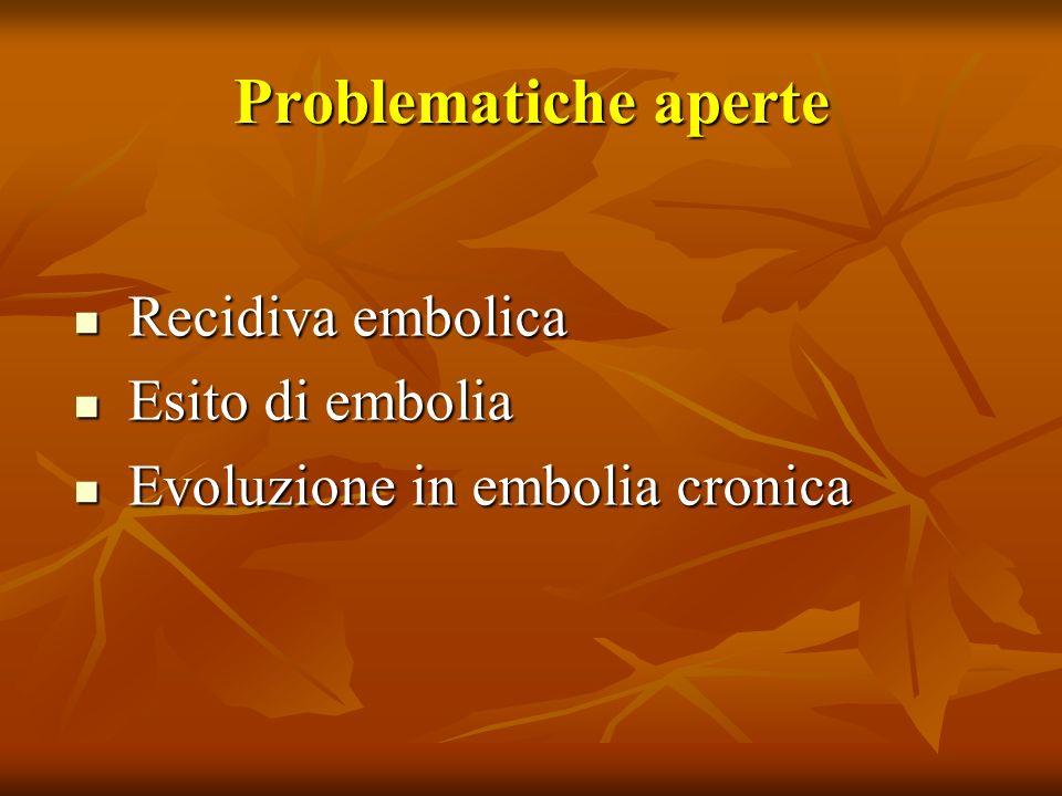 Problematiche aperte Recidiva embolica Recidiva embolica Esito di embolia Esito di embolia Evoluzione in embolia cronica Evoluzione in embolia cronica