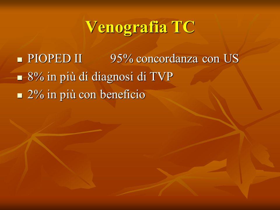 Venografia TC PIOPED II 95% concordanza con US PIOPED II 95% concordanza con US 8% in più di diagnosi di TVP 8% in più di diagnosi di TVP 2% in più co