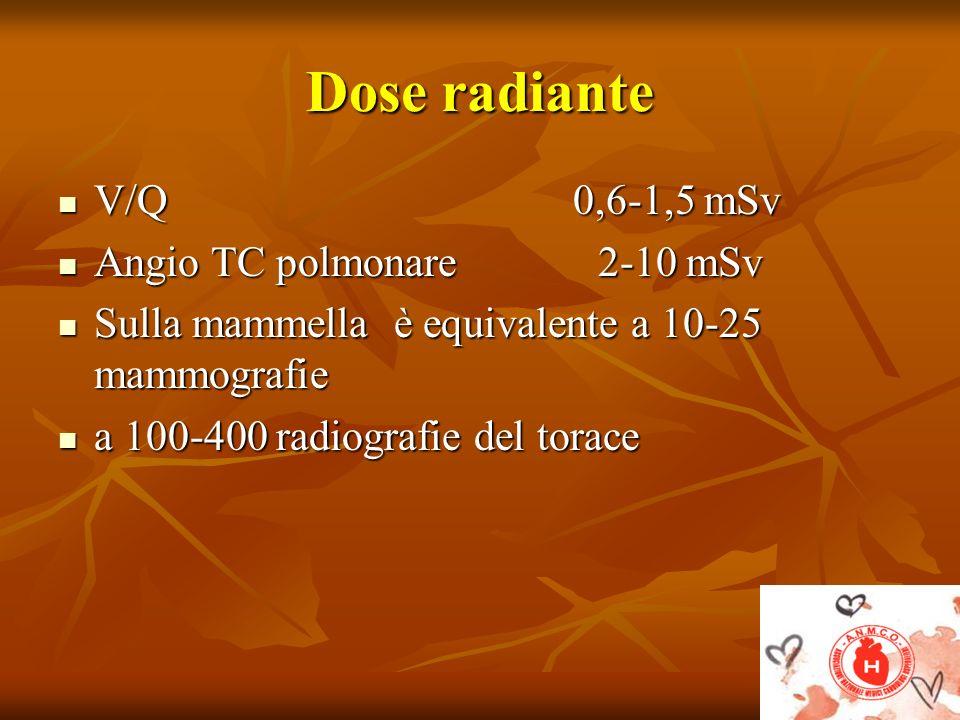 Dose radiante V/Q 0,6-1,5 mSv V/Q 0,6-1,5 mSv Angio TC polmonare 2-10 mSv Angio TC polmonare 2-10 mSv Sulla mammella è equivalente a 10-25 mammografie