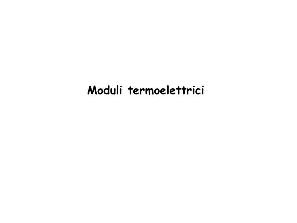 Moduli termoelettrici