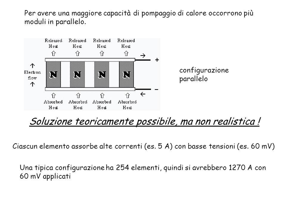 Per avere una maggiore capacità di pompaggio di calore occorrono più moduli in parallelo. Soluzione teoricamente possibile, ma non realistica ! Ciascu