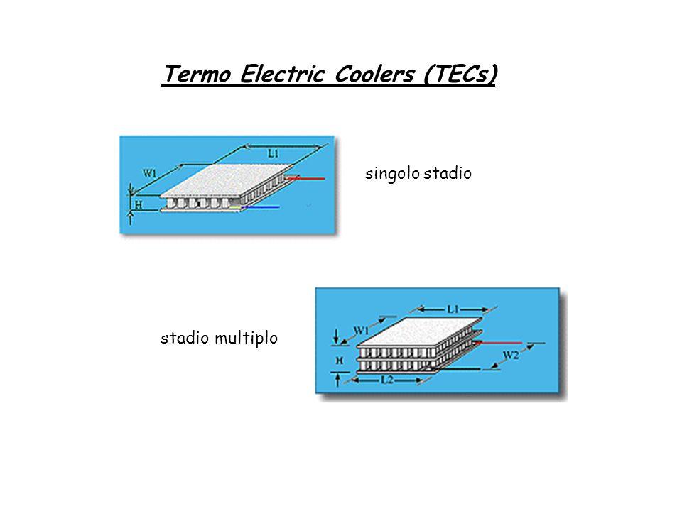 Termo Electric Coolers (TECs) singolo stadio stadio multiplo