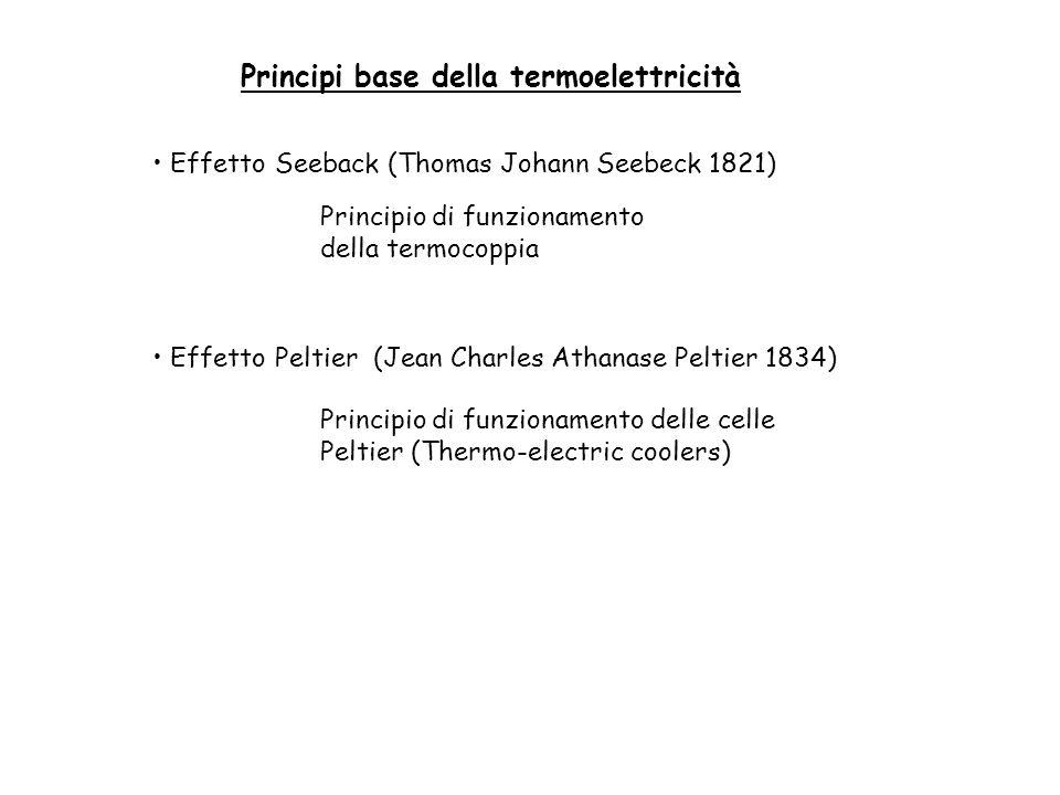 Principi base della termoelettricità Effetto Seeback (Thomas Johann Seebeck 1821) Principio di funzionamento della termocoppia Effetto Peltier (Jean C