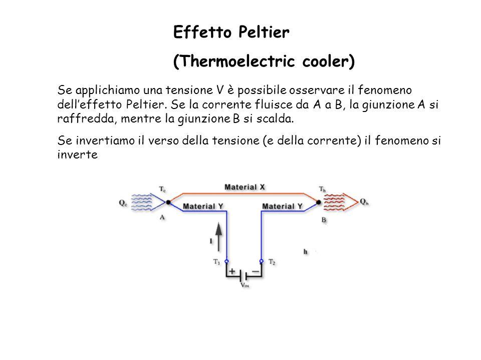 Effetto Peltier (Thermoelectric cooler) Se applichiamo una tensione V è possibile osservare il fenomeno delleffetto Peltier. Se la corrente fluisce da