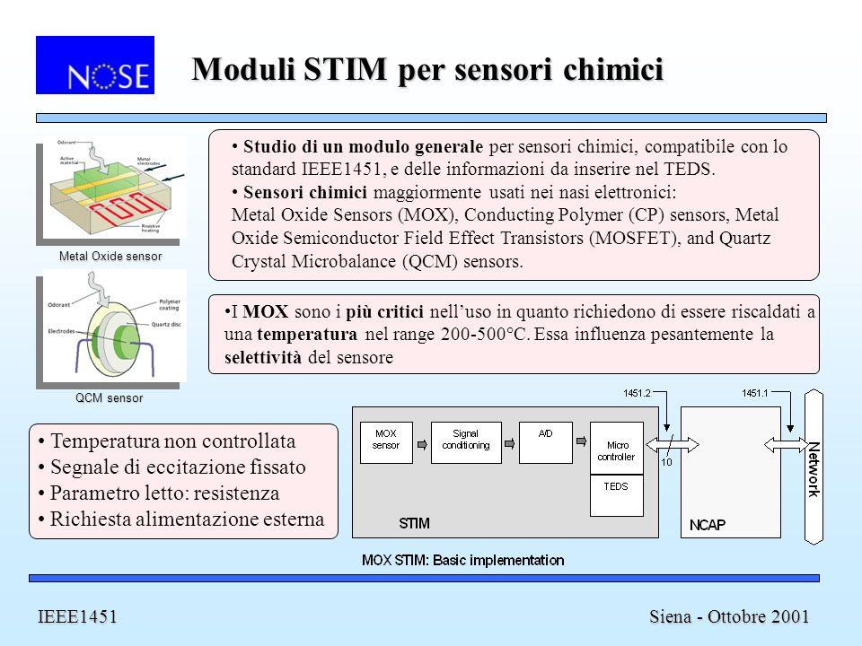 Moduli STIM per sensori chimici Siena - Ottobre 2001 IEEE1451 QCM sensor Metal Oxide sensor Studio di un modulo generale per sensori chimici, compatibile con lo standard IEEE1451, e delle informazioni da inserire nel TEDS.