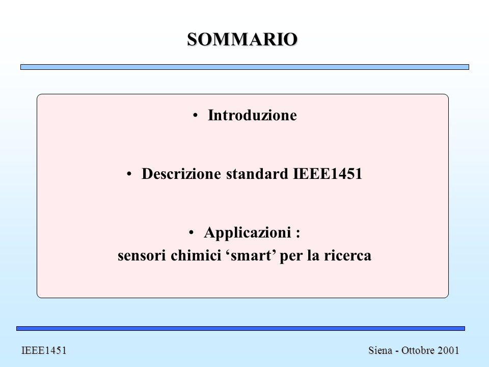 Calibrazione modello e es: Siena - Ottobre 2001 IEEE1451 Multinomial (multivariate polynomial) Esempio nel caso a 2 dimensioni (2 input) I coefficienti di correzione sono letti dal TEDS e resi disponibili al motore di correzione presente nellNCAP.
