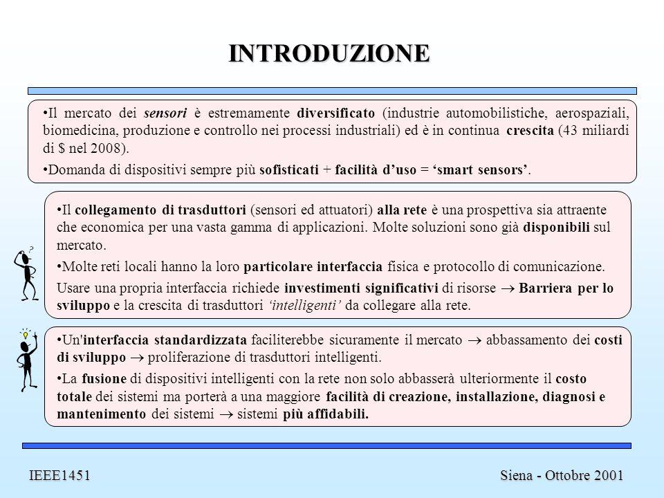 INTRODUZIONE Siena - Ottobre 2001 IEEE1451 Il mercato dei sensori è estremamente diversificato (industrie automobilistiche, aerospaziali, biomedicina, produzione e controllo nei processi industriali) ed è in continua crescita (43 miliardi di $ nel 2008).
