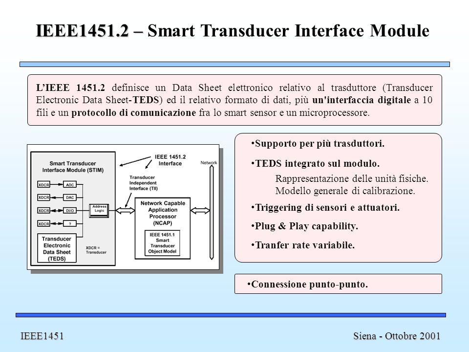 Architetture di interconnessione Siena - Ottobre 2001 IEEE1451 Utilizza gli standard approvati 1451.1 - 1451.2 Solo 1 NCAP Struttura non versatile Problemi per la sostituzione di un trasduttore - va riconfigurato lintero TEDS.