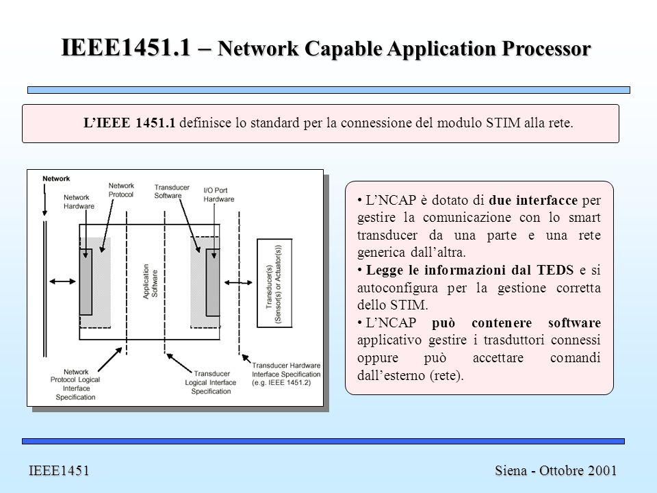 Architetture di interconnessione 2 Siena - Ottobre 2001 IEEE1451 Utilizza gli standard approvati 1451.1 - 1451.2 Struttura versatile Molti NCAP Possibili ritardi nel trigger dovuti alla rete.