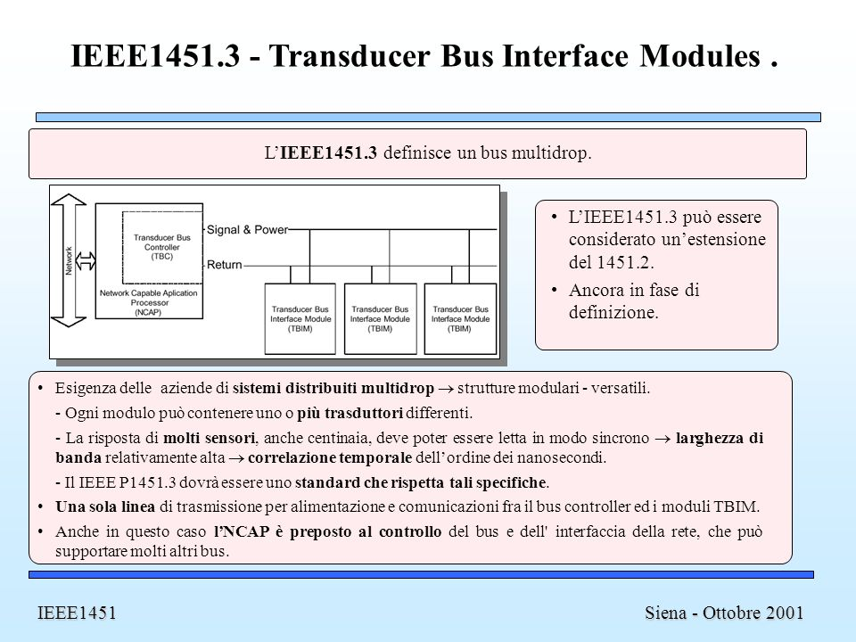 IEEE1451.3 - Transducer Bus Interface Modules.