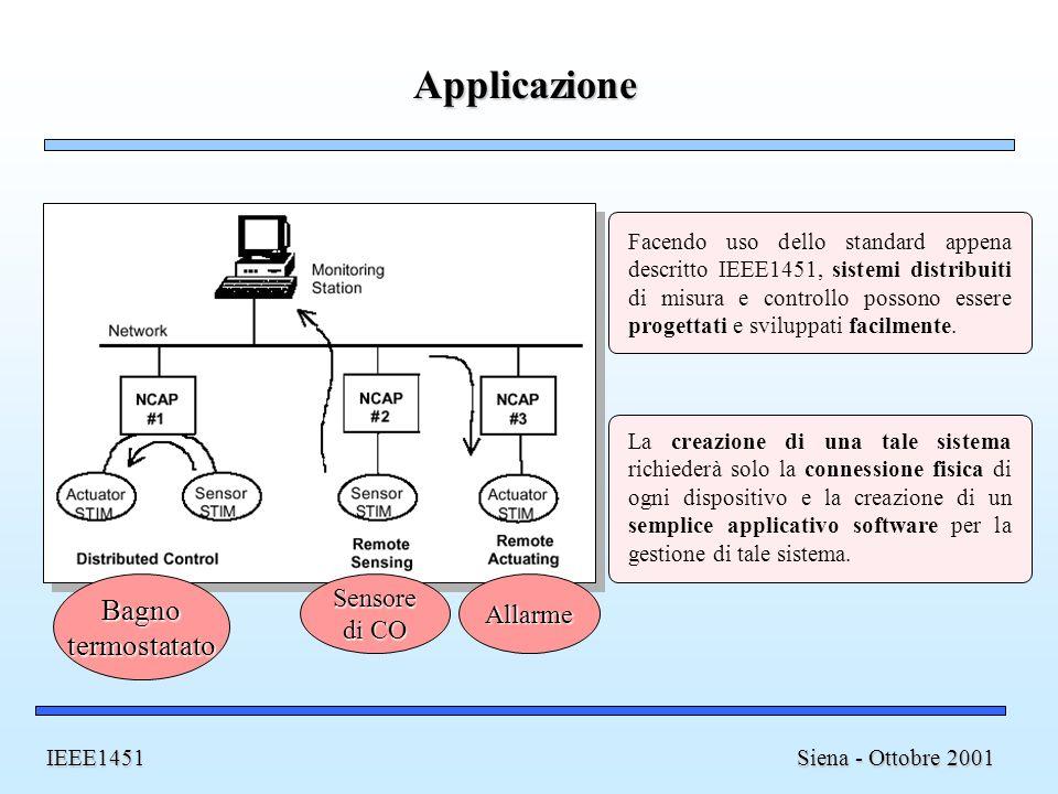 Interesse - Aziende e Ricerca Siena - Ottobre 2001 IEEE1451 Molte grandi aziende hanno già iniziato la sperimentazione dello standard IEEE1451: HP / Agilent NCAP - 1451.1 (BigFoot) Analog Devices Micro per implementazione 1451.2 (AD812) + software C Cognisense Smart Sensor con accellerometro (EDI520) Brüel & Kjær Accellerometro e microfono 1451.4 compliant Nestlé Research Center FIAT, Centro Ricerche Telecom Italia Alpha MOS Linteresse è grande anche per i gruppi di ricerca che operano nel campo delle misurazioni.