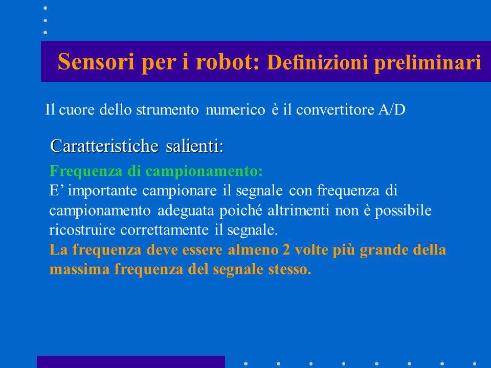 Il cuore dello strumento numerico è il convertitore A/D Caratteristiche salienti: Frequenza di campionamento: E importante campionare il segnale con f