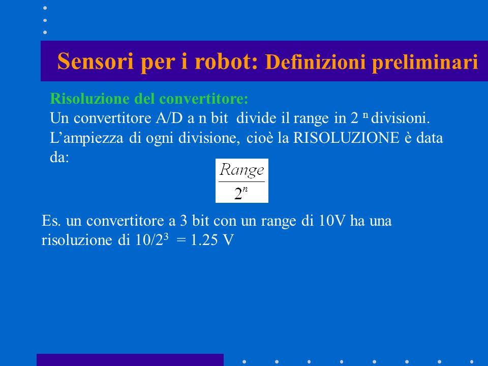 Risoluzione del convertitore: Un convertitore A/D a n bit divide il range in 2 n divisioni. Lampiezza di ogni divisione, cioè la RISOLUZIONE è data da