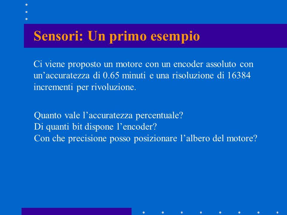 Sensori: Un primo esempio Ci viene proposto un motore con un encoder assoluto con unaccuratezza di 0.65 minuti e una risoluzione di 16384 incrementi p