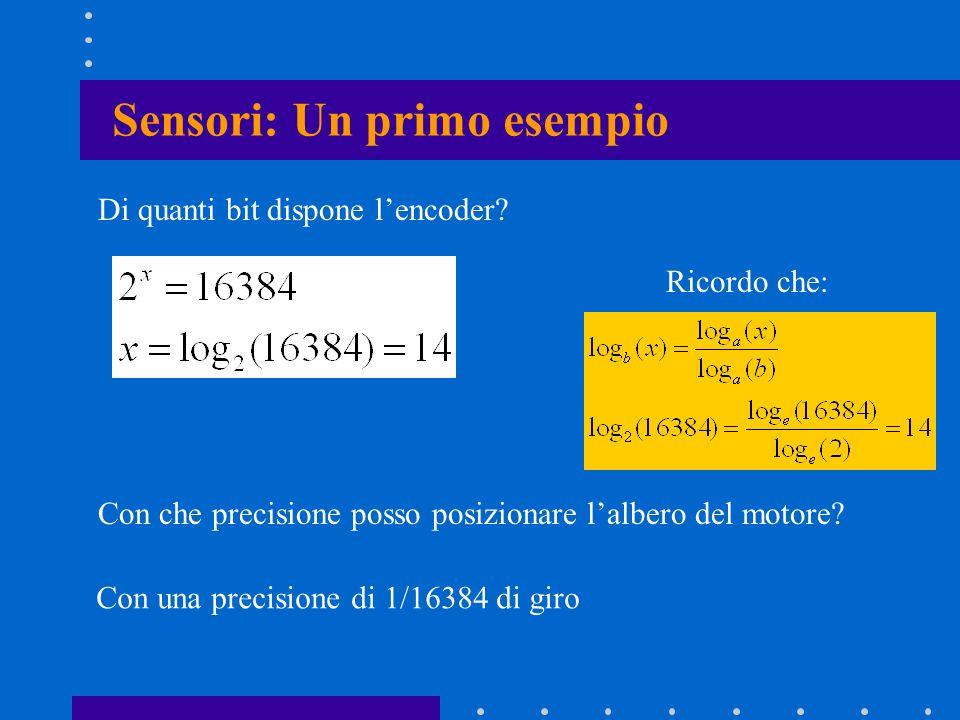 Sensori: Un primo esempio Di quanti bit dispone lencoder? Ricordo che: Con che precisione posso posizionare lalbero del motore? Con una precisione di