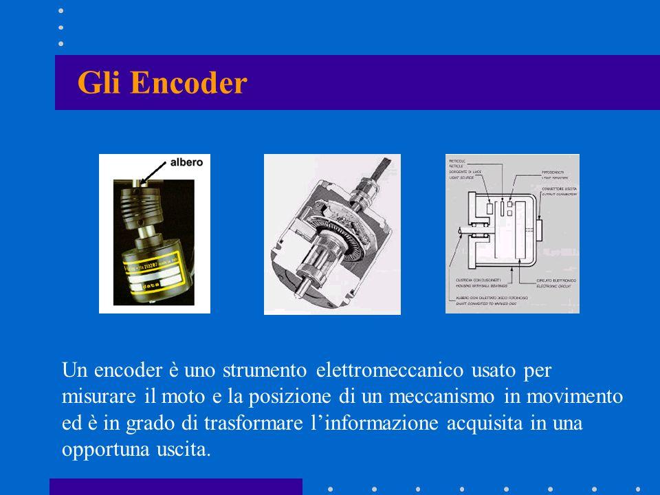 Gli Encoder Un encoder è uno strumento elettromeccanico usato per misurare il moto e la posizione di un meccanismo in movimento ed è in grado di trasf