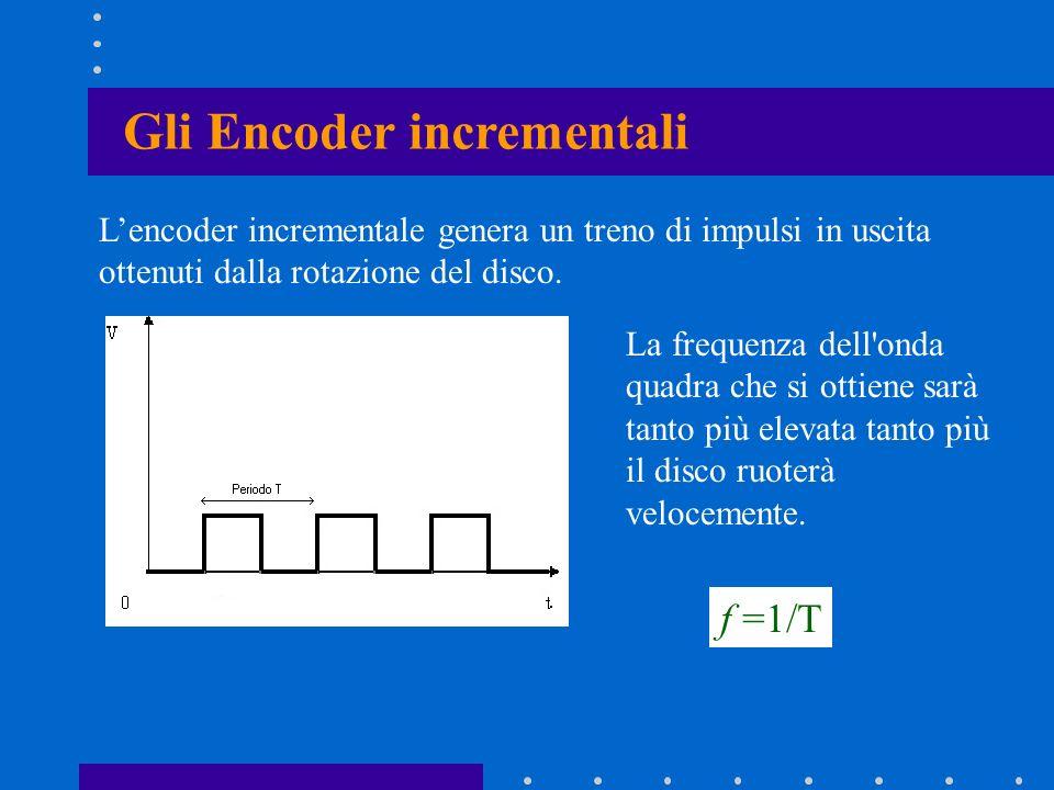 Gli Encoder incrementali Lencoder incrementale genera un treno di impulsi in uscita ottenuti dalla rotazione del disco. La frequenza dell'onda quadra