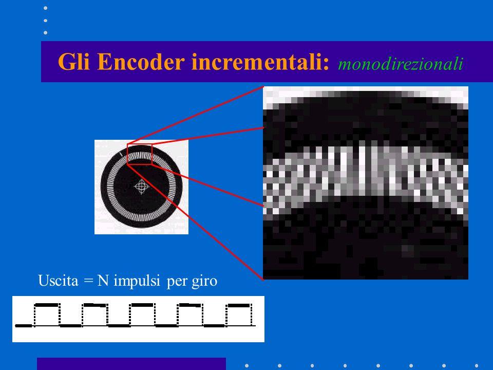 Gli Encoder incrementali: monodirezionali Uscita = N impulsi per giro