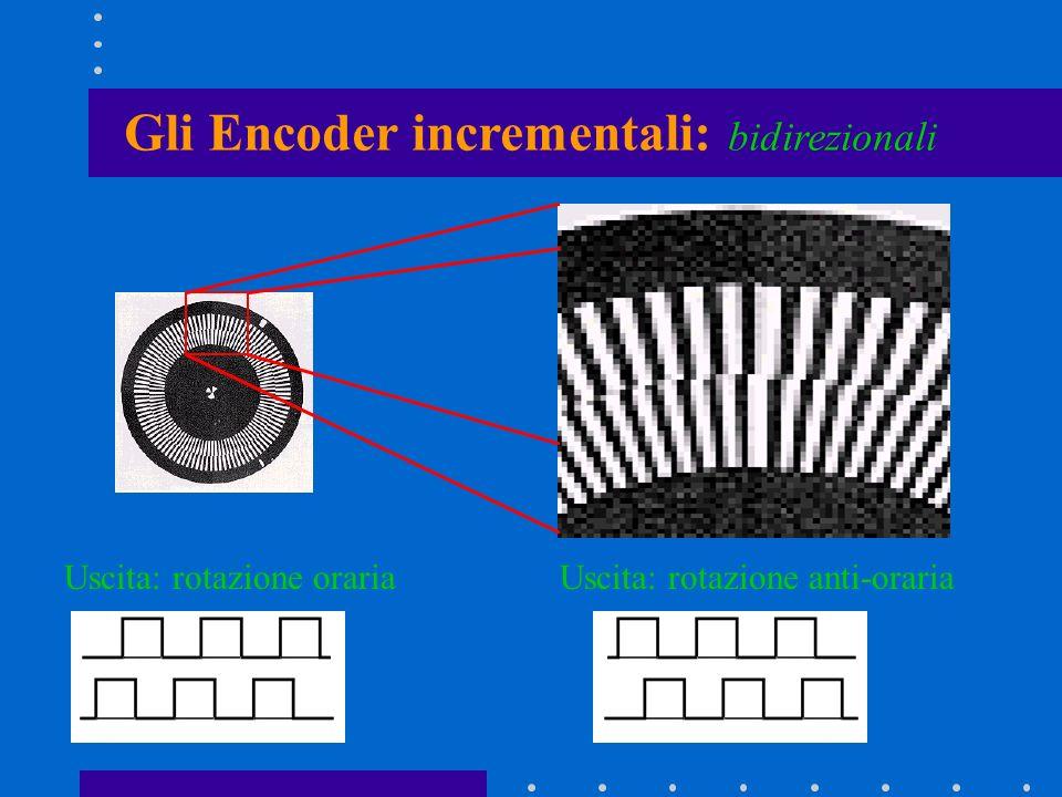 Gli Encoder incrementali: bidirezionali Uscita: rotazione orariaUscita: rotazione anti-oraria