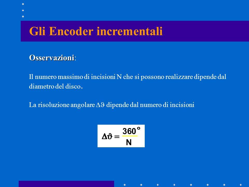 Gli Encoder incrementali Osservazioni Osservazioni: Il numero massimo di incisioni N che si possono realizzare dipende dal diametro del disco. La riso
