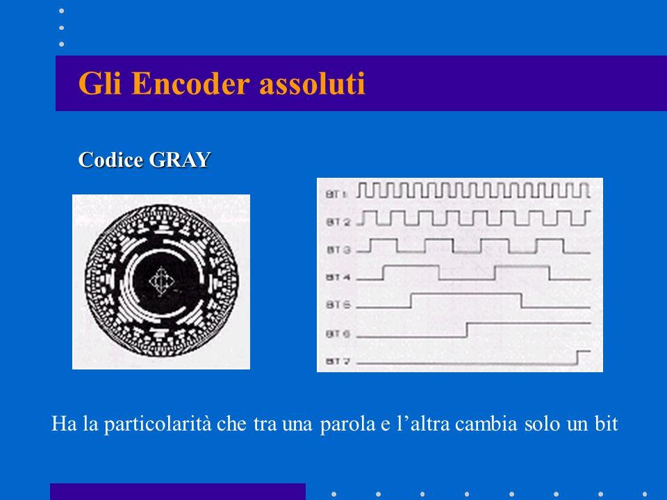 Gli Encoder assoluti Codice GRAY Ha la particolarità che tra una parola e laltra cambia solo un bit
