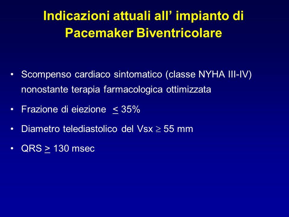 Scompenso cardiaco sintomatico (classe NYHA III-IV) nonostante terapia farmacologica ottimizzata Frazione di eiezione < 35% Diametro telediastolico de