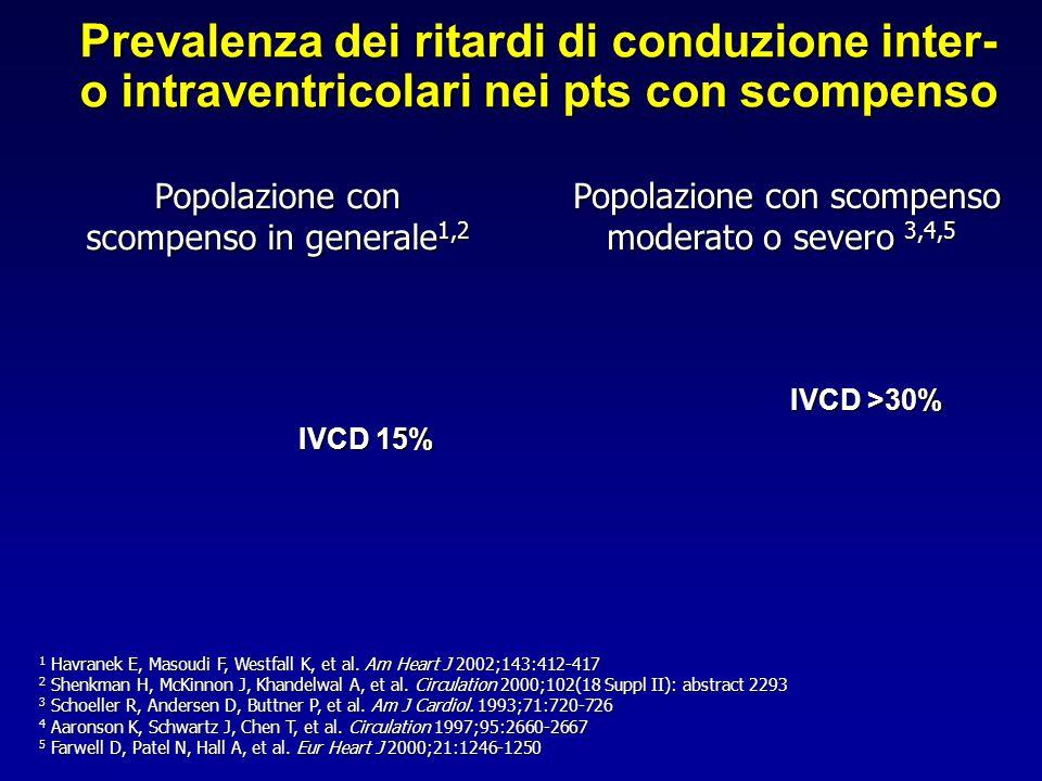 Terapia di Resincronizzazione Cardiaca Lintento terapeutico della stimolazione biventricolare è il ripristino della sincronia ventricolareLintento terapeutico della stimolazione biventricolare è il ripristino della sincronia ventricolare Complementa la terapia farmacologicaComplementa la terapia farmacologica