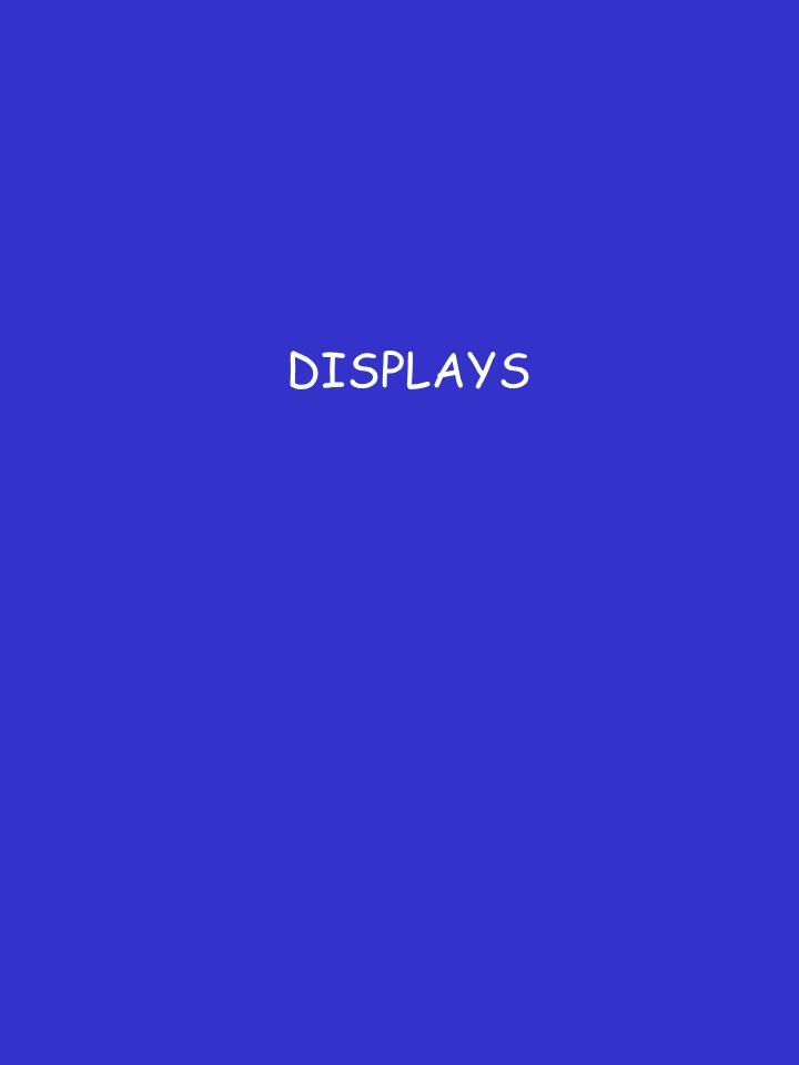 Utilizzo dei displays: - Visualizzazione di numeri (displays a segmenti) elementi a forma di 8 - Visualizzazione di caratteri (displays a matrice di punti) elementi disposti su righe e colonne - Visualizzazione di grafici (displays a matrice di punti) elementi disposti su righe e colonne