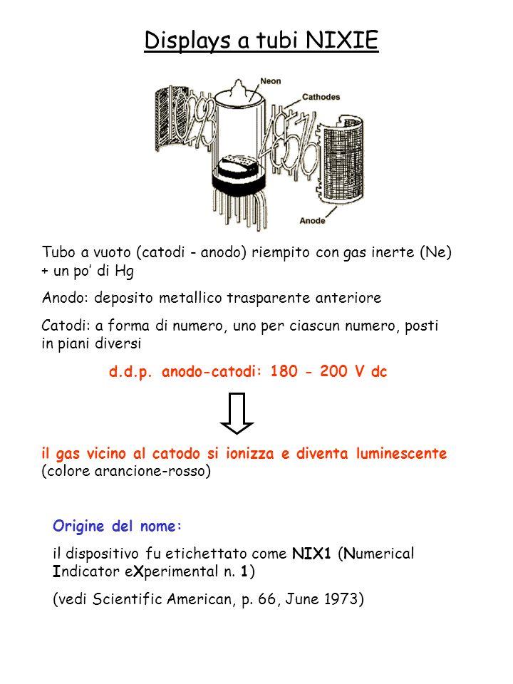 Displays a tubi NIXIE Tubo a vuoto (catodi - anodo) riempito con gas inerte (Ne) + un po di Hg Anodo: deposito metallico trasparente anteriore Catodi:
